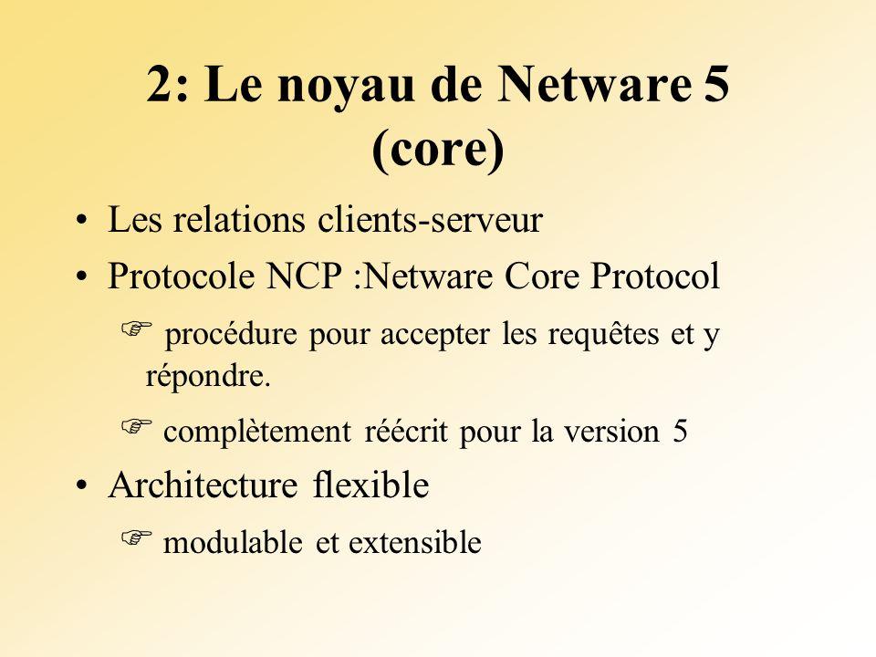 2: Le noyau de Netware 5 (core) Les relations clients-serveur Protocole NCP :Netware Core Protocol procédure pour accepter les requêtes et y répondre.