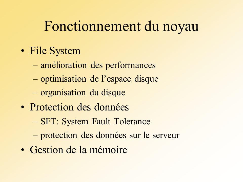 Fonctionnement du noyau File System –amélioration des performances –optimisation de lespace disque –organisation du disque Protection des données –SFT