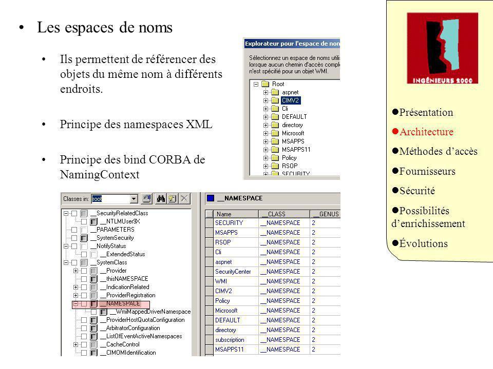 Les espaces de noms Ils permettent de référencer des objets du même nom à différents endroits.