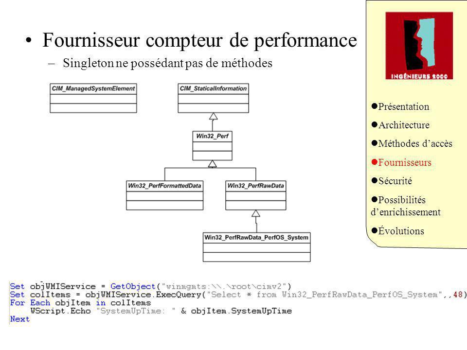 Fournisseur compteur de performance : –Singleton ne possédant pas de méthodes Présentation Architecture Méthodes daccès Fournisseurs Sécurité Possibilités denrichissement Évolutions