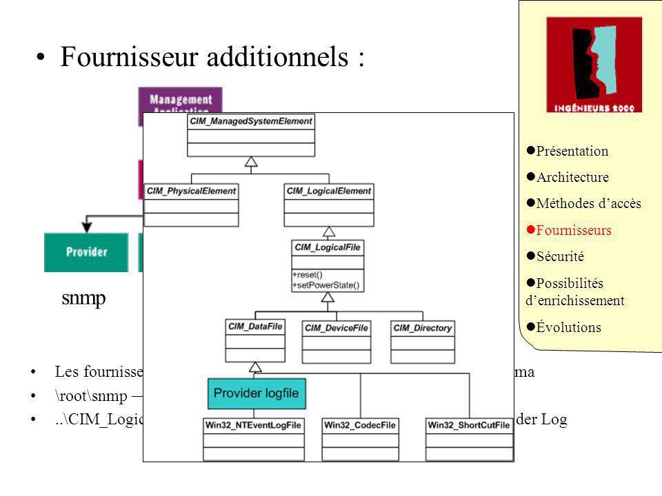 Présentation Architecture Méthodes daccès Fournisseurs Sécurité Possibilités denrichissement Évolutions Fournisseur additionnels : snmplogs… Les fourn