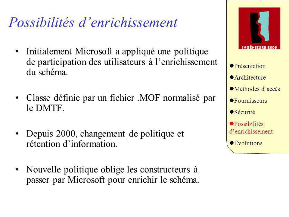 Présentation Architecture Méthodes daccès Fournisseurs Sécurité Possibilités denrichissement Évolutions Possibilités denrichissement Initialement Micr