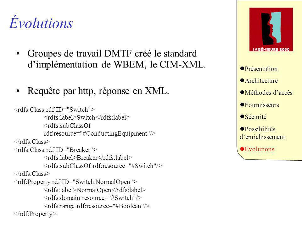 Présentation Architecture Méthodes daccès Fournisseurs Sécurité Possibilités denrichissement Évolutions Groupes de travail DMTF créé le standard dimplémentation de WBEM, le CIM-XML.