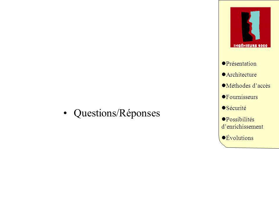 Présentation Architecture Méthodes daccès Fournisseurs Sécurité Possibilités denrichissement Évolutions Questions/Réponses