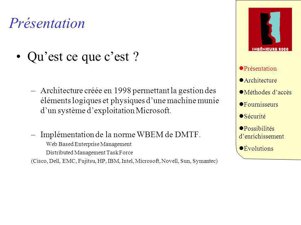 Présentation Quest ce que cest ? –Architecture créée en 1998 permettant la gestion des éléments logiques et physiques dune machine munie dun système d