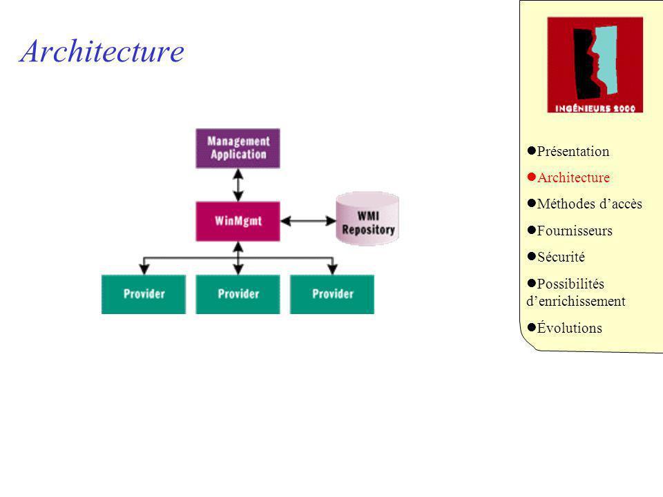 Architecture lapplication tente daccéder à un objet pour le gérer. le gestionnaire WMI recherche cet objet dans la base CIM. lobjet est trouvé dans la