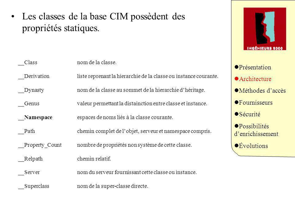 Les classes de la base CIM possèdent des propriétés statiques. __Classnom de la classe. __Derivationliste reprenant la hierarchie de la classe ou inst