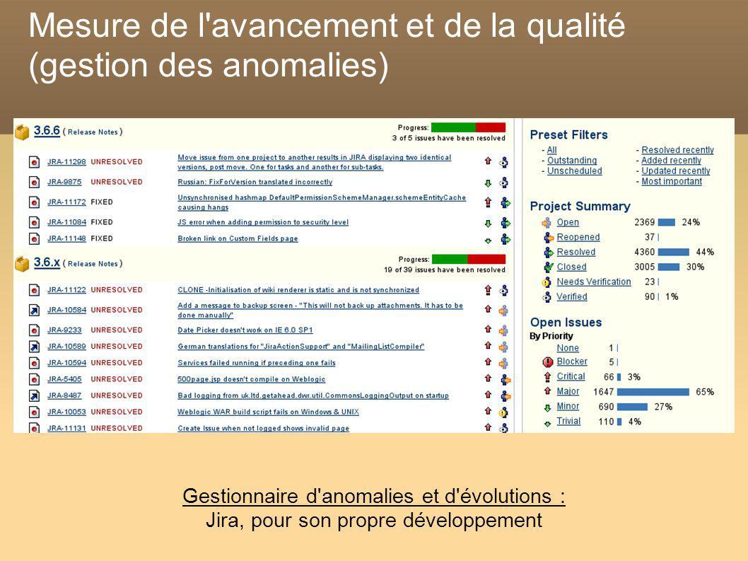 Mesure de l'avancement et de la qualité (gestion des anomalies) Gestionnaire d'anomalies et d'évolutions : Jira, pour son propre développement