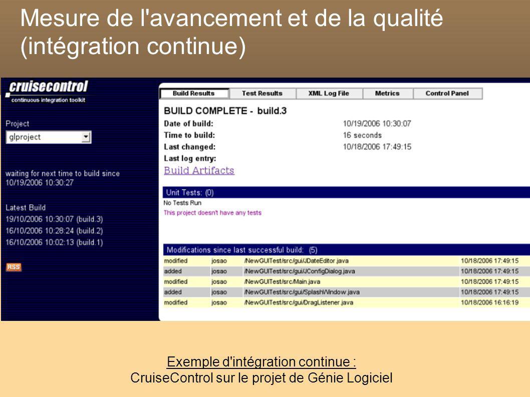 Mesure de l avancement et de la qualité (intégration continue) Exemple d intégration continue : CruiseControl sur le projet de Génie Logiciel