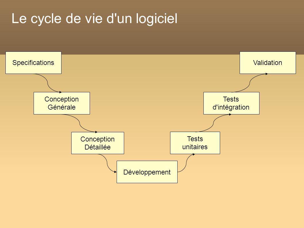 Le cycle de vie d un logiciel Specifications Conception Générale Conception Détaillée Développement Tests unitaires Tests d intégration Validation