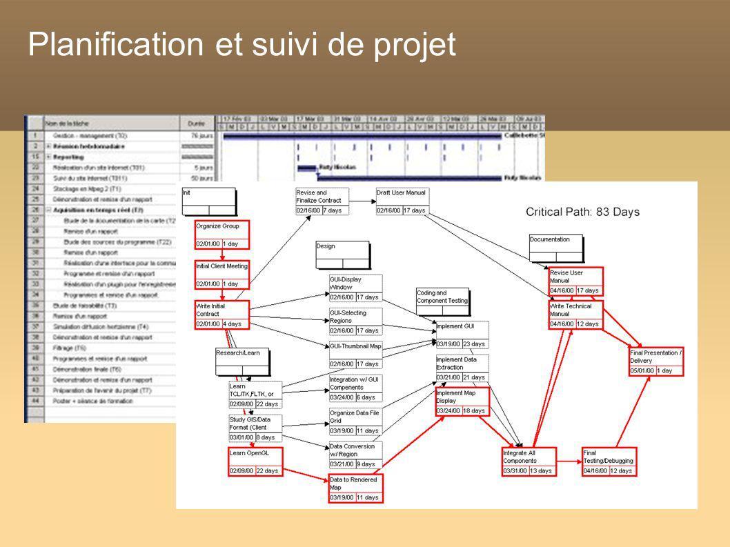 Les outils de gestion du cycle de vie logiciel Merci de votre attention