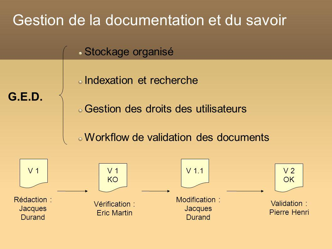 Gestion de la documentation et du savoir Workflow de validation des documents V 1 Rédaction : Jacques Durand V 1 KO Vérification : Eric Martin V 1.1 M