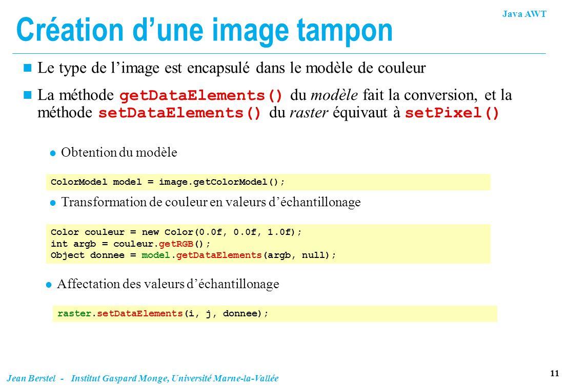Java AWT 11 Jean Berstel - Institut Gaspard Monge, Université Marne-la-Vallée Création dune image tampon n Le type de limage est encapsulé dans le mod
