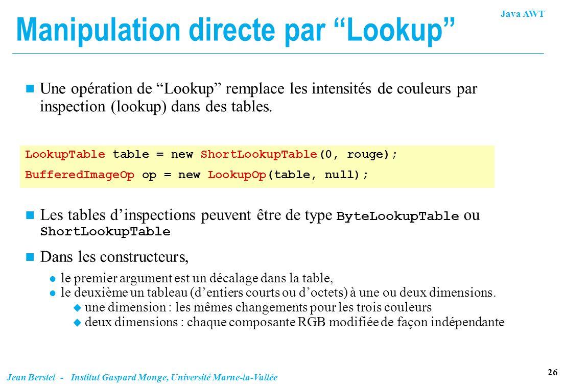 Java AWT 26 Jean Berstel - Institut Gaspard Monge, Université Marne-la-Vallée Manipulation directe par Lookup n Une opération de Lookup remplace les i