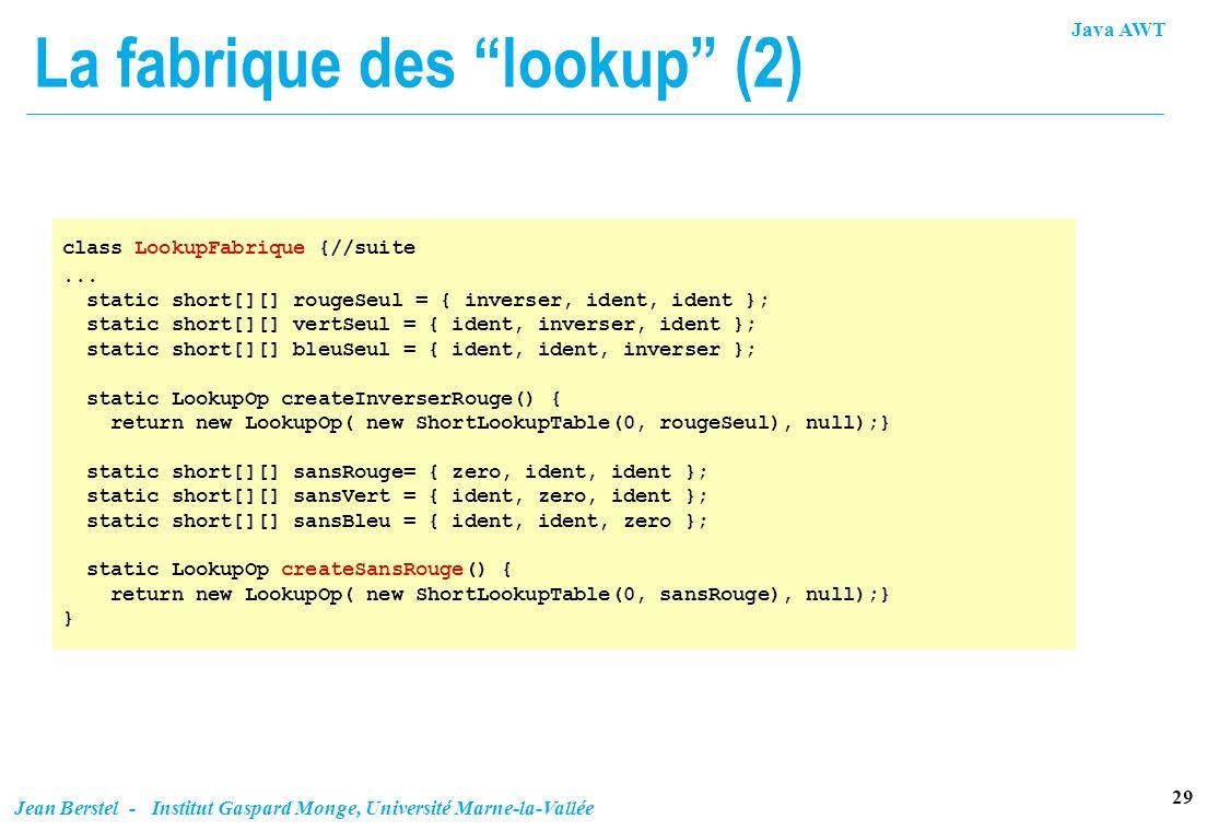 Java AWT 29 Jean Berstel - Institut Gaspard Monge, Université Marne-la-Vallée La fabrique des lookup (2) class LookupFabrique {//suite... static short