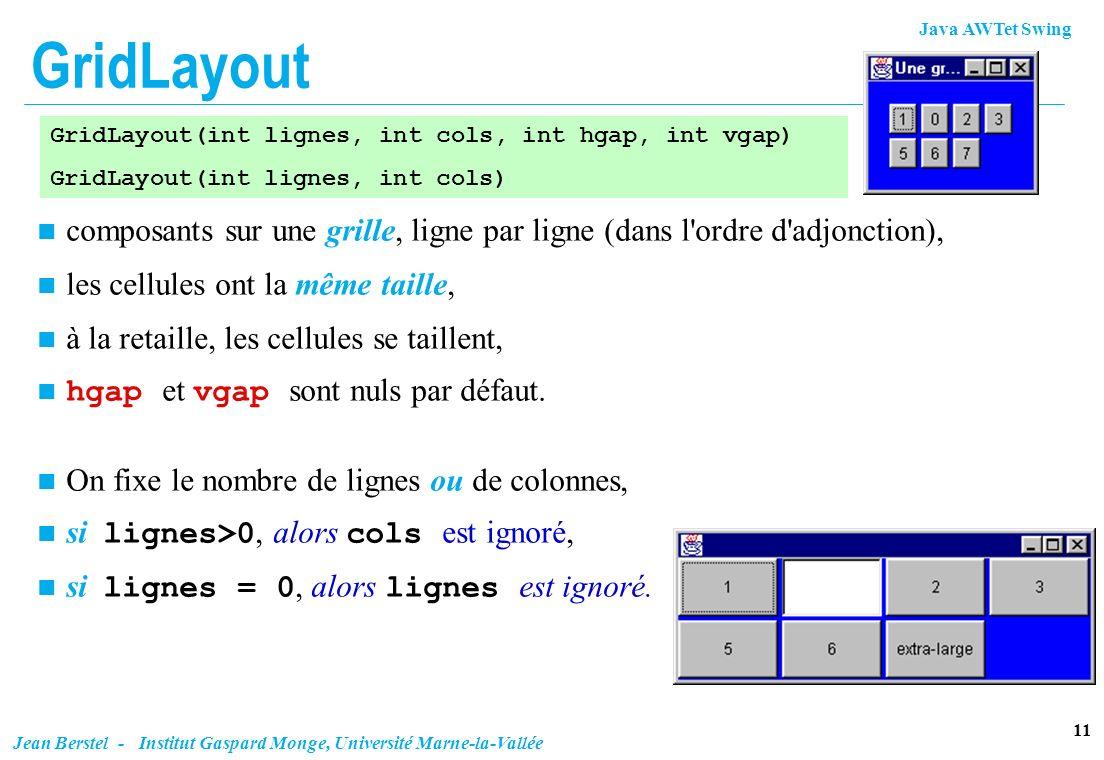 Java AWTet Swing 11 Jean Berstel - Institut Gaspard Monge, Université Marne-la-Vallée GridLayout n composants sur une grille, ligne par ligne (dans l'