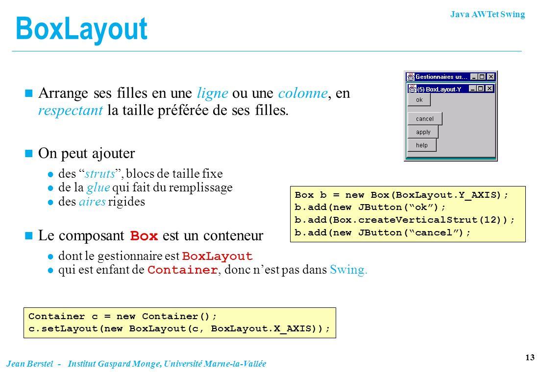 Java AWTet Swing 13 Jean Berstel - Institut Gaspard Monge, Université Marne-la-Vallée BoxLayout n Arrange ses filles en une ligne ou une colonne, en r