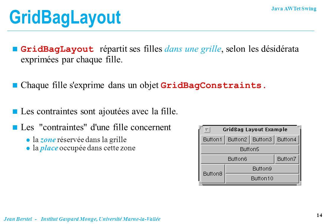 Java AWTet Swing 14 Jean Berstel - Institut Gaspard Monge, Université Marne-la-Vallée GridBagLayout GridBagLayout répartit ses filles dans une grille,