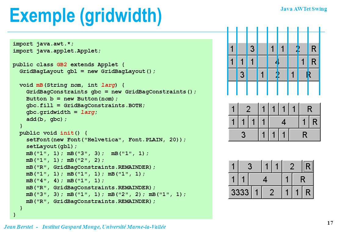 Java AWTet Swing 17 Jean Berstel - Institut Gaspard Monge, Université Marne-la-Vallée Exemple (gridwidth) import java.awt.*; import java.applet.Applet