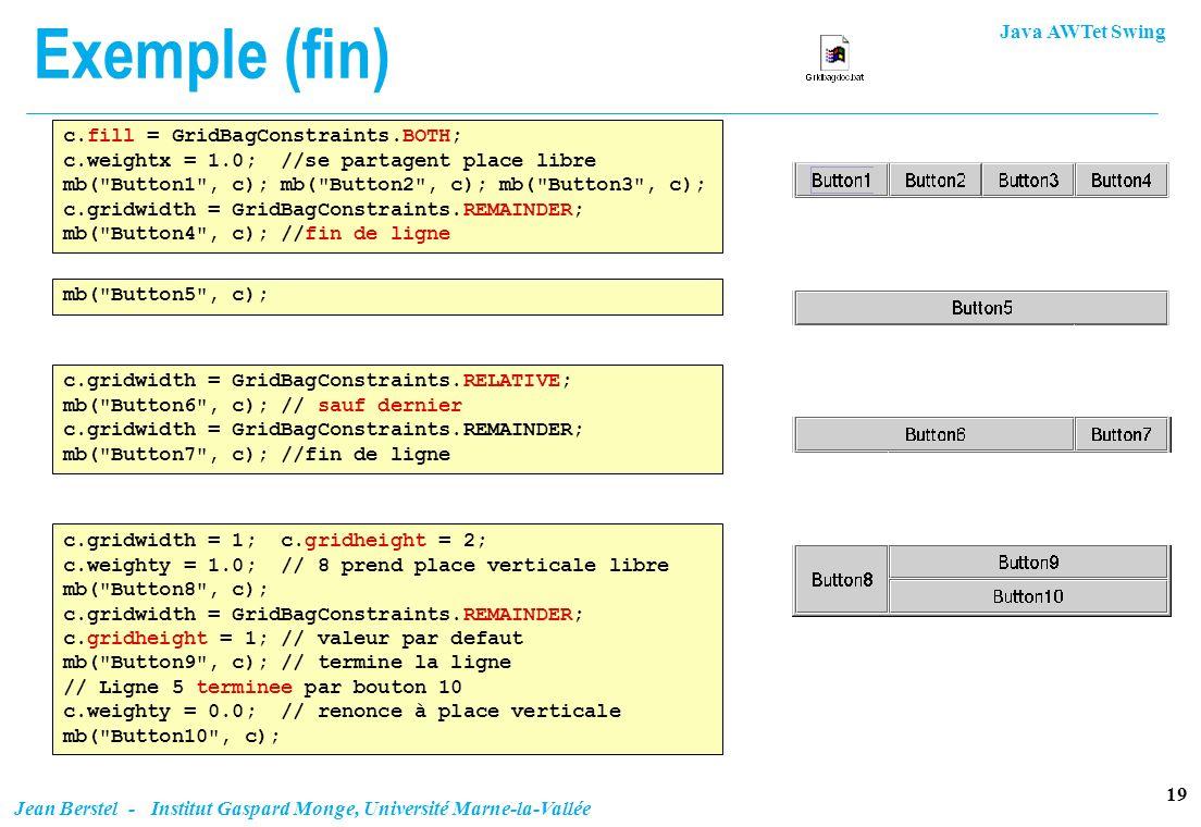 Java AWTet Swing 19 Jean Berstel - Institut Gaspard Monge, Université Marne-la-Vallée c.fill = GridBagConstraints.BOTH; c.weightx = 1.0; //se partagen