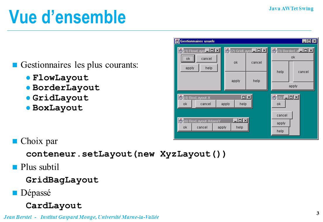 Java AWTet Swing 24 Jean Berstel - Institut Gaspard Monge, Université Marne-la-Vallée CardLayout Un CardLayout organise des composants en une séquence de fiches n Une seule fiche est visible à la fois Une méthode d insertion : add() Des méthodes de parcours: first(), next(), previous( ), last() Une méthode d affichage d une fiche nommée : show(nom).