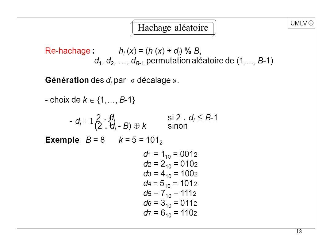 18 UMLV Hachage aléatoire Re-hachage :h i (x) = (h (x) + d i ) % B, d 1, d 2, …, d B-1 permutation aléatoire de (1,..., B-1) Génération des d i par « décalage ».