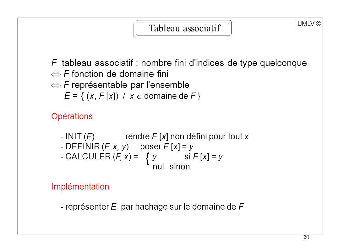 20 F tableau associatif : nombre fini d indices de type quelconque F fonction de domaine fini F représentable par l ensemble E = { (x, F [x]) / x domaine de F } Opérations - INIT (F) rendre F [x] non défini pour tout x - DEFINIR (F, x, y) poser F [x] = y - CALCULER (F, x) = ysi F [x] = y nulsinon Implémentation - représenter E par hachage sur le domaine de F UMLV Tableau associatif