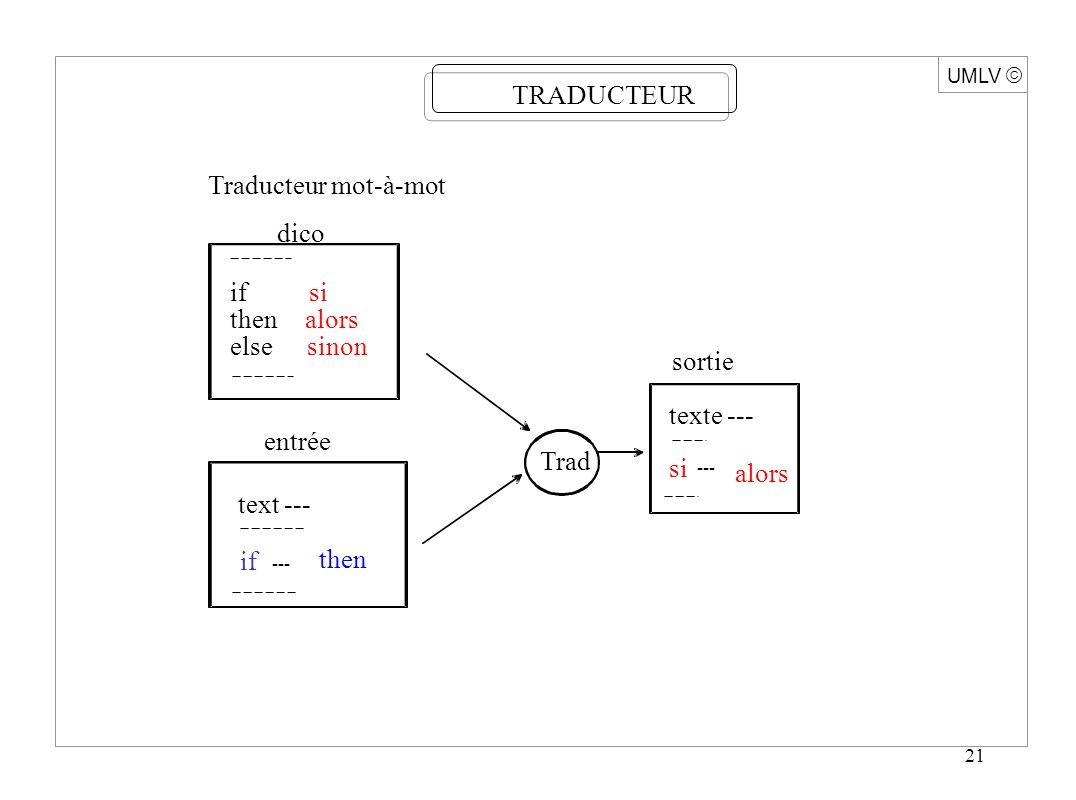 21 Traducteur mot-à-mot dico if si then alors else sinon entrée text --- if --- then sortie texte --- Trad si --- alors UMLV TRADUCTEUR