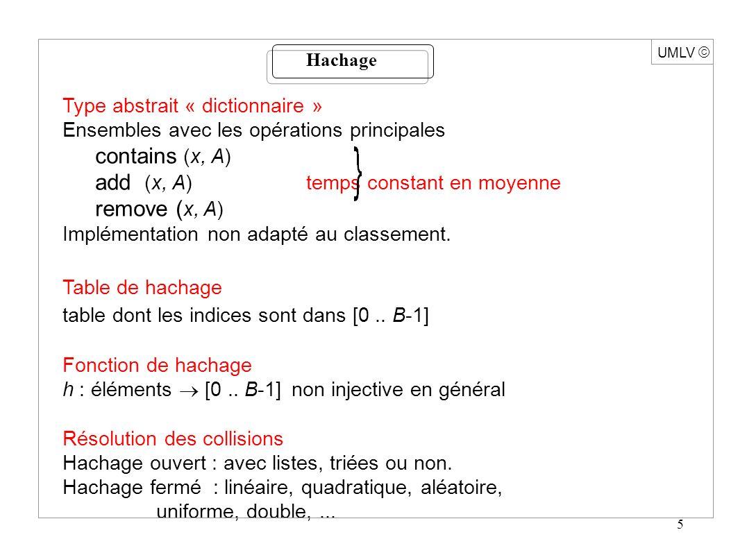 5 Type abstrait « dictionnaire » Ensembles avec les opérations principales contains (x, A) add (x, A) temps constant en moyenne remove ( x, A) Implémentation non adapté au classement.
