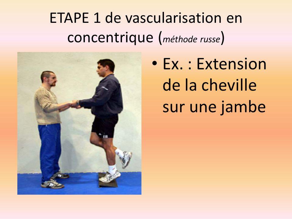 ETAPE 1 de vascularisation en concentrique ( méthode russe ) Ex. : Extension de la cheville sur une jambe