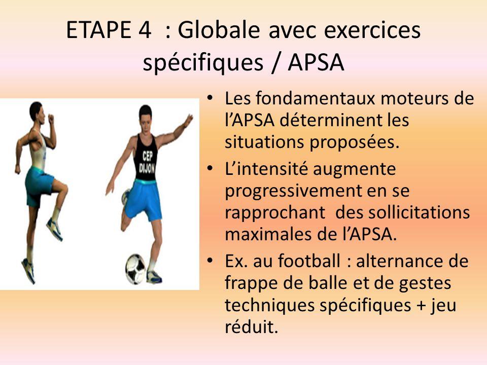 ETAPE 4 : Globale avec exercices spécifiques / APSA Les fondamentaux moteurs de lAPSA déterminent les situations proposées. Lintensité augmente progre