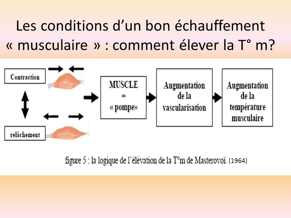 Les conditions dun bon échauffement « musculaire » : comment élever la T° m? (1964)