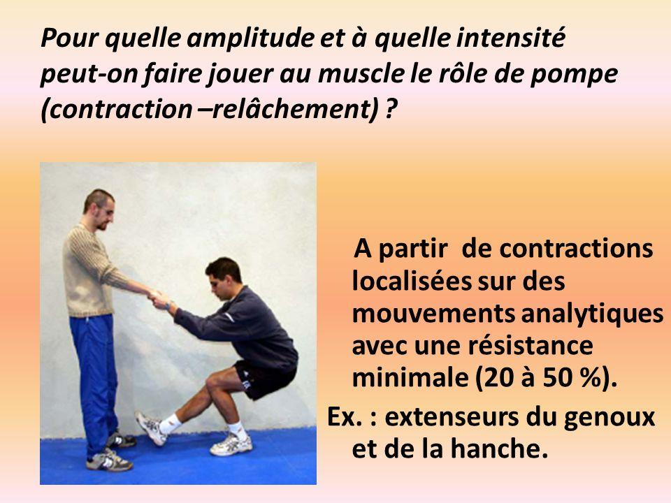Pour quelle amplitude et à quelle intensité peut-on faire jouer au muscle le rôle de pompe (contraction –relâchement) ? A partir de contractions local