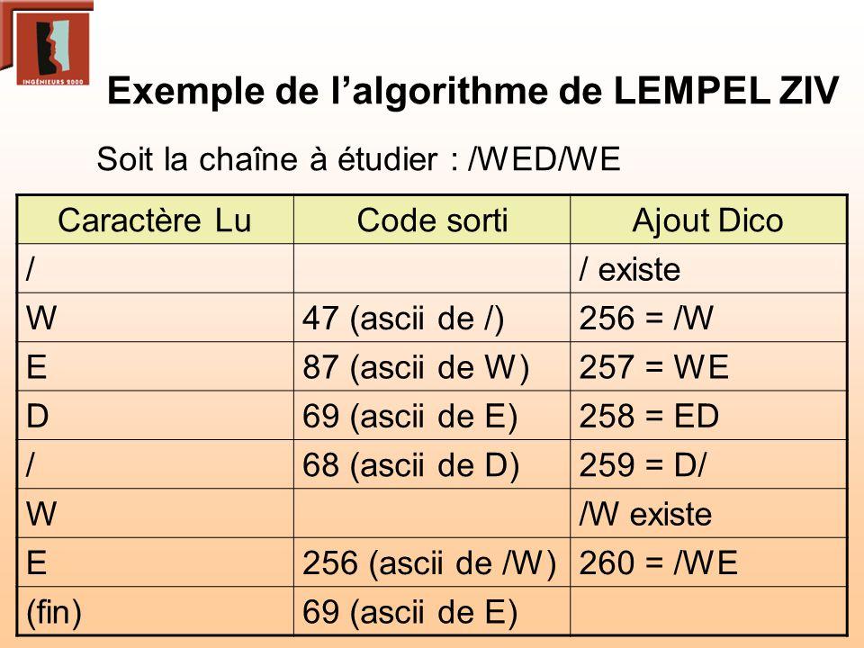 Exemple de lalgorithme de LEMPEL ZIV Soit la chaîne à étudier : /WED/WE Caractère LuCode sortiAjout Dico // existe W47 (ascii de /)256 = /W E87 (ascii