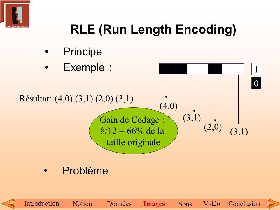 RLE (Run Length Encoding) Principe Exemple : (4,0) (3,1) (2,0) (3,1) 1 0 Résultat: (4,0) (3,1) (2,0) (3,1) Problème Introduction NotionDonnéesImagesCo