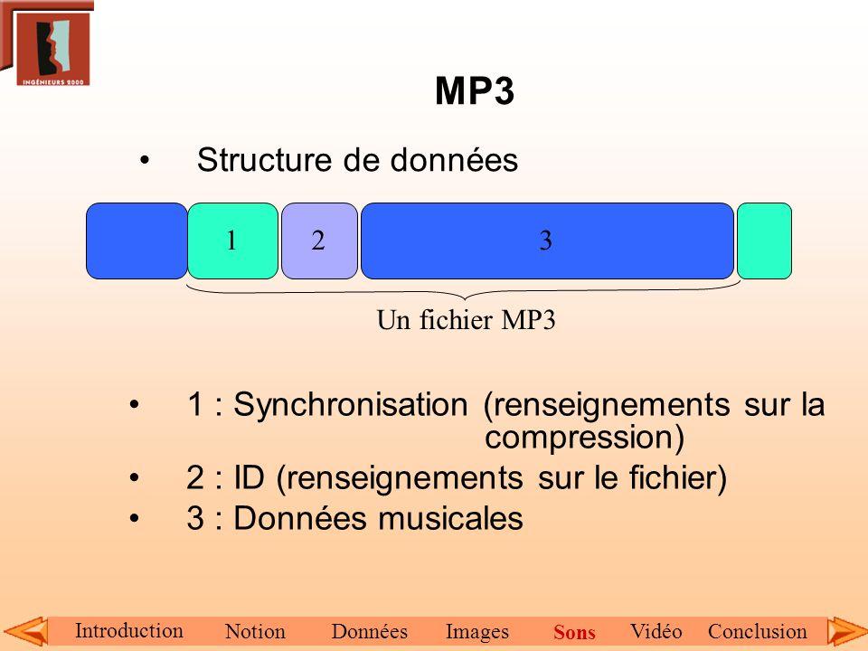 MP3 Structure de données 1 : Synchronisation (renseignements sur la compression) 2 : ID (renseignements sur le fichier) 3 : Données musicales 123 Un f
