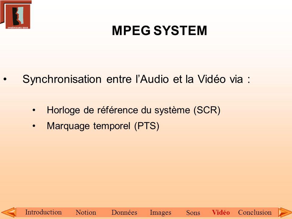 MPEG SYSTEM Synchronisation entre lAudio et la Vidéo via : Horloge de référence du système (SCR) Marquage temporel (PTS) Introduction NotionDonnéesIma