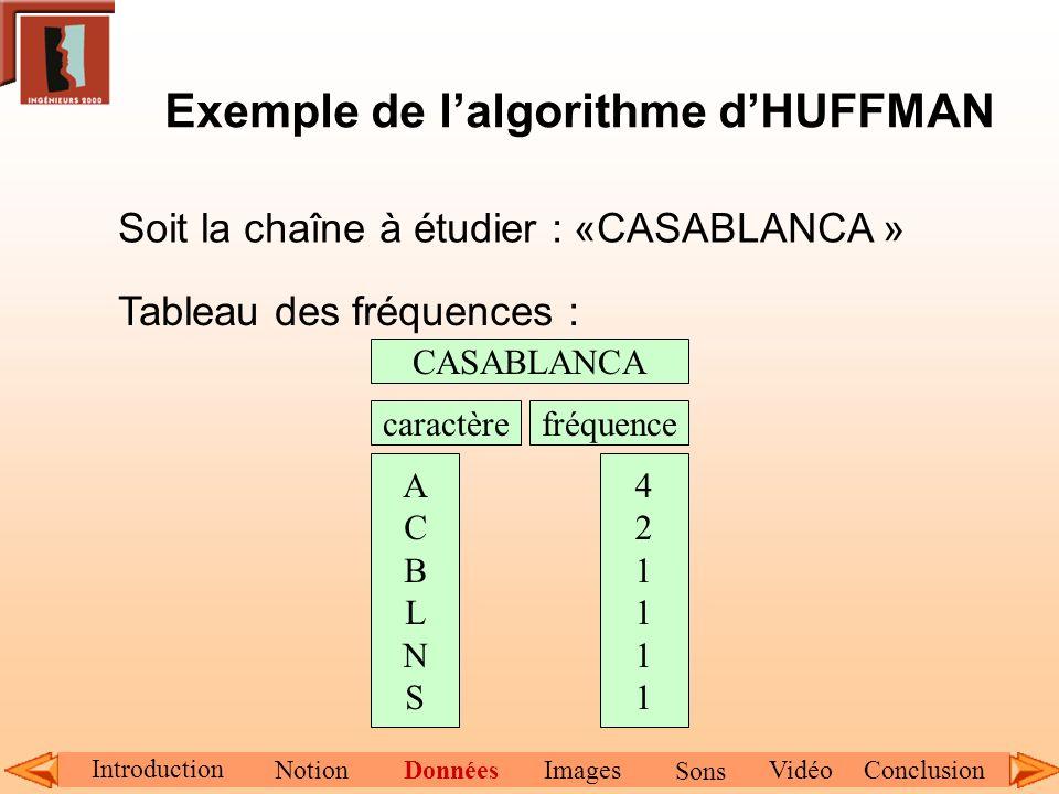 Exemple de lalgorithme dHUFFMAN Soit la chaîne à étudier : «CASABLANCA » ACBLNSACBLNS 421111421111 caractèrefréquence CASABLANCA Tableau des fréquence