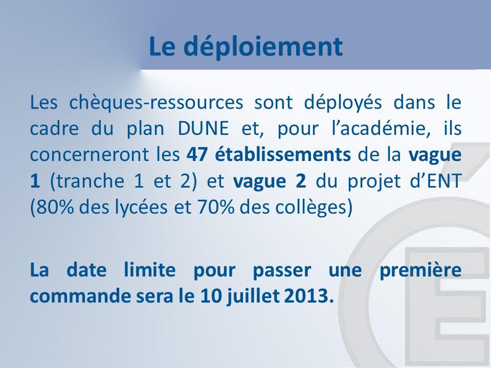 Le déploiement Les chèques-ressources sont déployés dans le cadre du plan DUNE et, pour lacadémie, ils concerneront les 47 établissements de la vague 1 (tranche 1 et 2) et vague 2 du projet dENT (80% des lycées et 70% des collèges) La date limite pour passer une première commande sera le 10 juillet 2013.