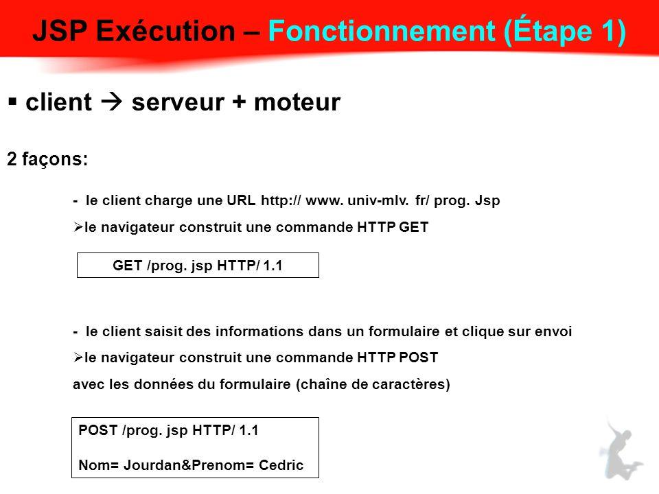 JSP Exécution – Fonctionnement (Étape 1) client serveur + moteur 2 façons: - le client charge une URL http:// www.