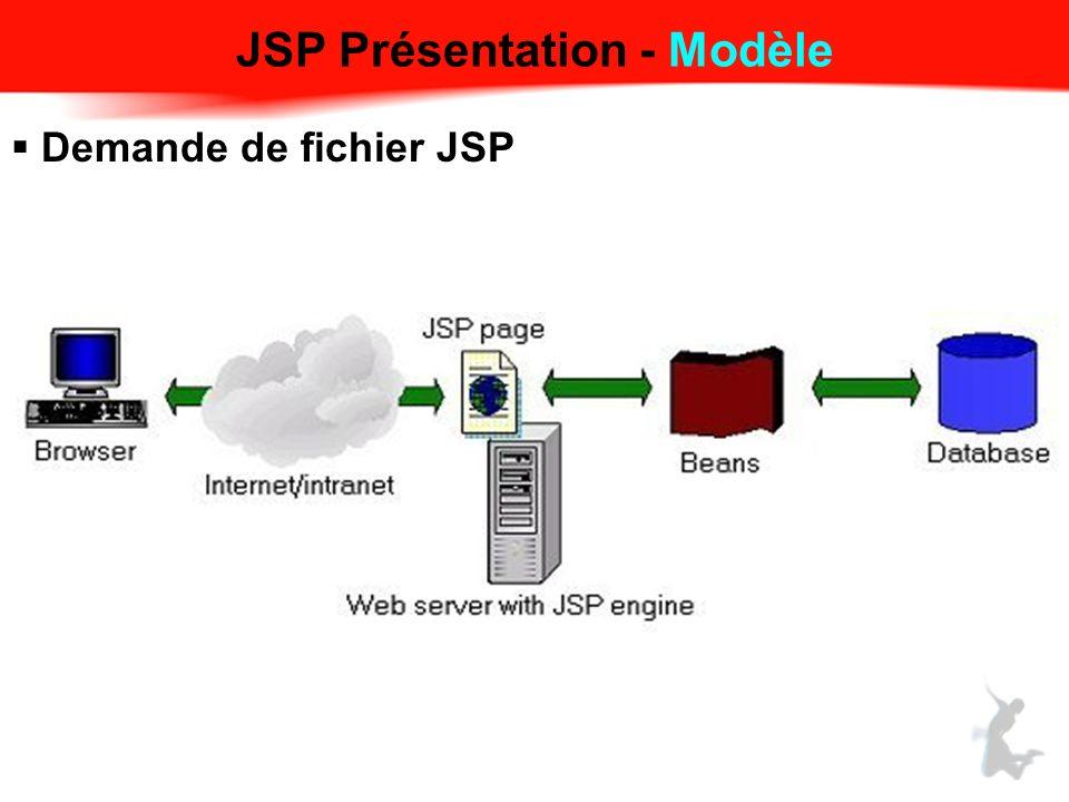 JSP Exécution – Mise en cache des sorties (2) Problème du protocole HTTP avec JSP - Envoie de len-tête HTTP avant davoir traité le code JSP - On ne peut pas par exemple gérer les cookies avec JSP, car ils sont envoyés dans len-tête Solution apportée par JSP - Mise en cache des résultats du traitement des pages JSP - On envoie la réponse au client une fois le code Java traite - On peut ainsi modifier len-tête HTTP - Par défaut la mémoire tampon est de 8Ko - Un tampon par Servelet Caractéristiques du cache