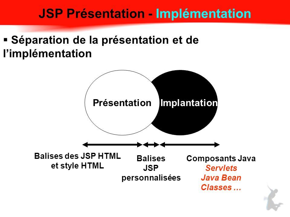 JSP Présentation - Implémentation Séparation de la présentation et de limplémentation ImplantationPrésentation Balises des JSP HTML et style HTML Composants Java Servlets Java Bean Classes … Balises JSP personnalisées