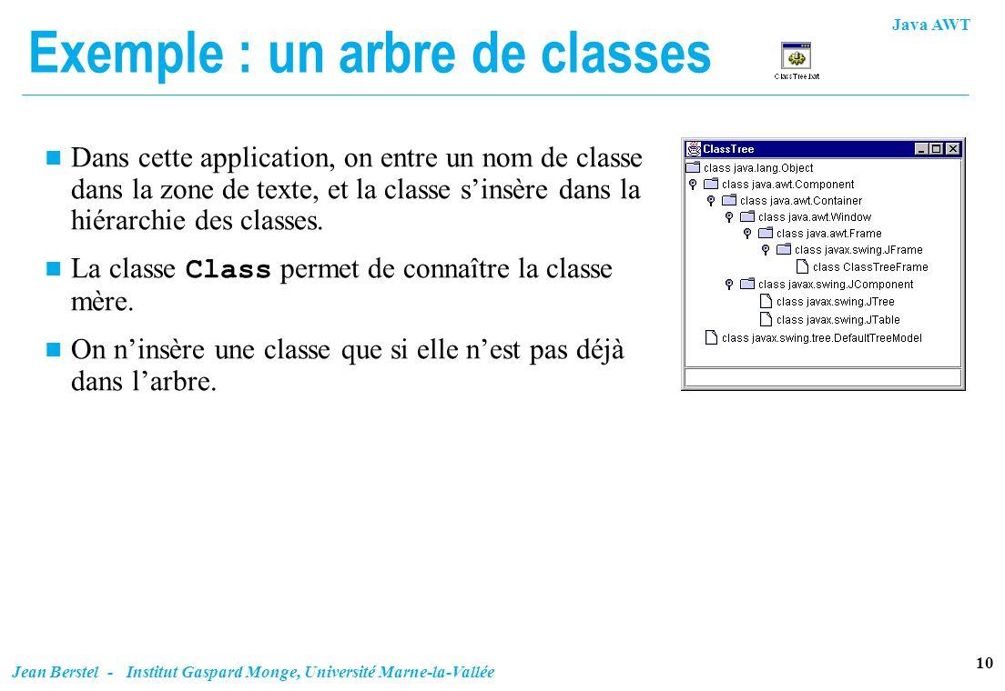 Java AWT 10 Jean Berstel - Institut Gaspard Monge, Université Marne-la-Vallée Exemple : un arbre de classes n Dans cette application, on entre un nom