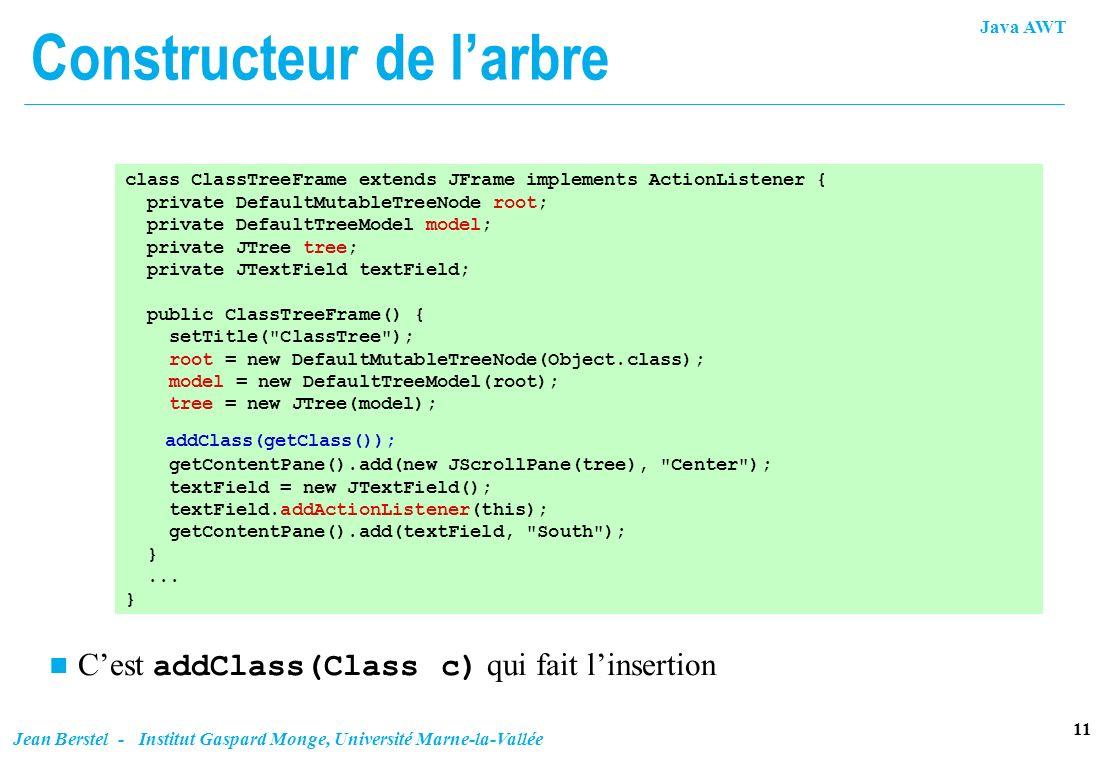 Java AWT 11 Jean Berstel - Institut Gaspard Monge, Université Marne-la-Vallée Constructeur de larbre class ClassTreeFrame extends JFrame implements Ac