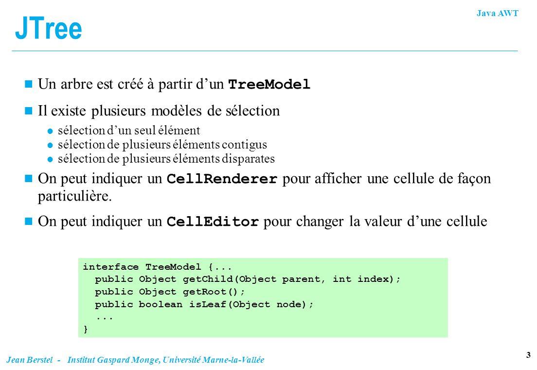 Java AWT 3 Jean Berstel - Institut Gaspard Monge, Université Marne-la-Vallée JTree Un arbre est créé à partir dun TreeModel n Il existe plusieurs modè