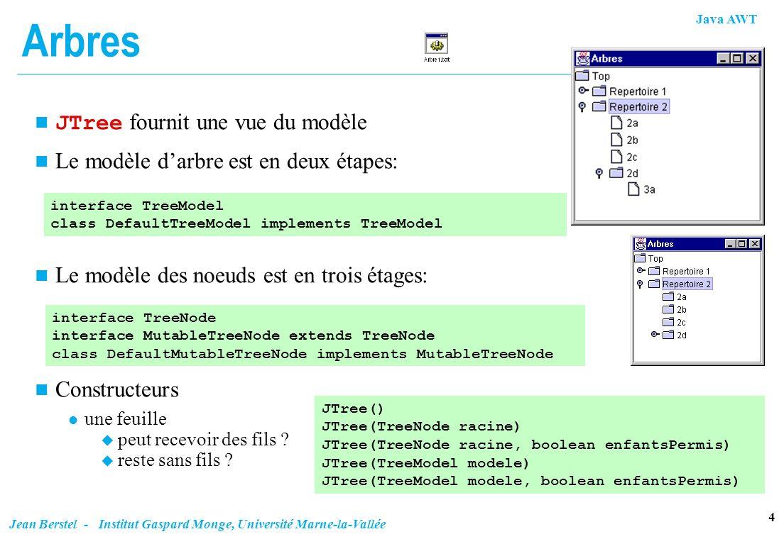 Java AWT 4 Jean Berstel - Institut Gaspard Monge, Université Marne-la-Vallée Arbres JTree fournit une vue du modèle n Le modèle darbre est en deux éta