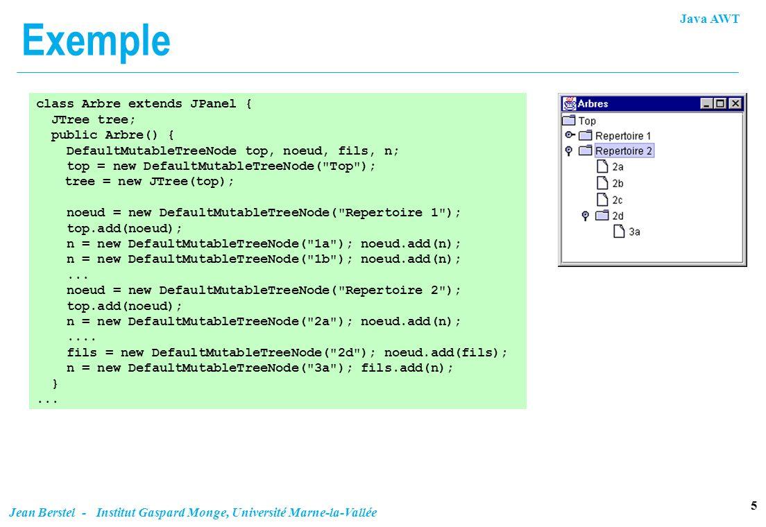 Java AWT 5 Jean Berstel - Institut Gaspard Monge, Université Marne-la-Vallée Exemple class Arbre extends JPanel { JTree tree; public Arbre() { Default
