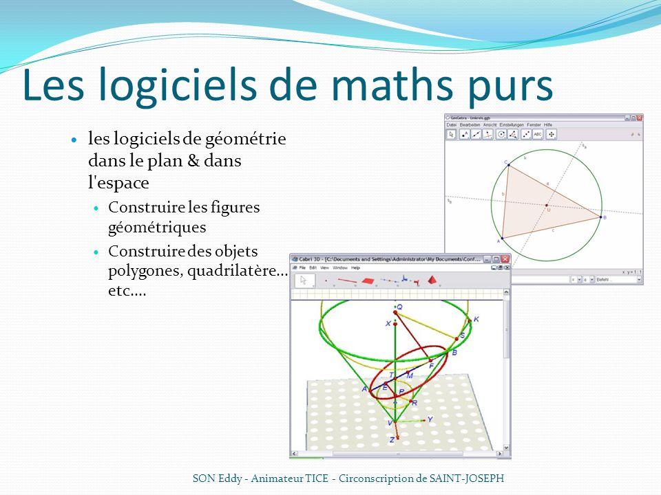 Les logiciels de maths purs les logiciels de géométrie dans le plan & dans l'espace Construire les figures géométriques Construire des objets polygone