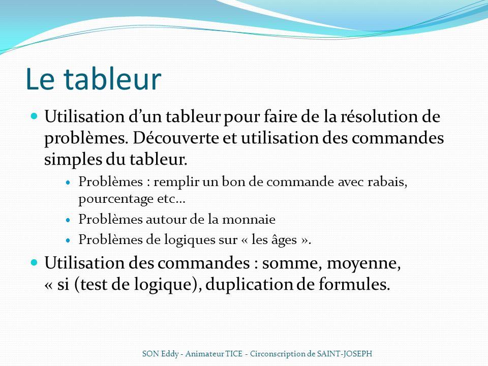 Le tableur Utilisation dun tableur pour faire de la résolution de problèmes. Découverte et utilisation des commandes simples du tableur. Problèmes : r