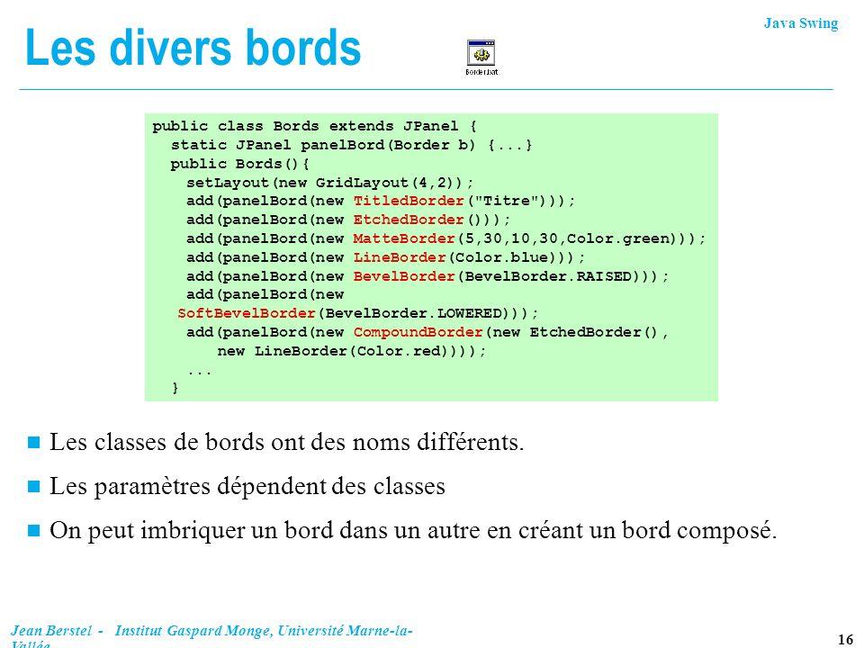Java Swing 16 Jean Berstel - Institut Gaspard Monge, Université Marne-la- Vallée Les divers bords n Les classes de bords ont des noms différents. n Le